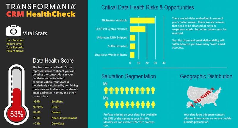 CRM HealthCheck Report